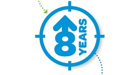8 years protection icon